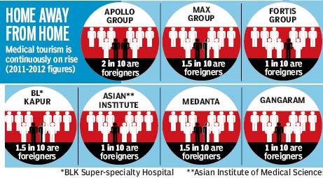 http://www.hindustantimes.com/Images/Popup/2012/10/28_10_12-metro15.jpg