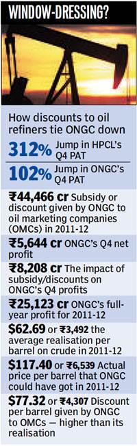 http://www.hindustantimes.com/Images/Popup/2012/5/30_05_biz3.jpg