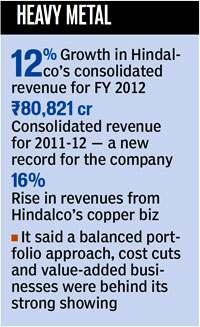 http://www.hindustantimes.com/Images/Popup/2012/6/28-06-biz7.jpg