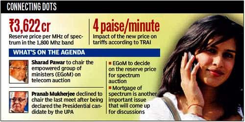 http://www.hindustantimes.com/Images/Popup/2012/6/30-06-biz3.jpg