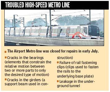 https://www.hindustantimes.com/Images/Popup/2012/8/24_08_12-metro2c.jpg