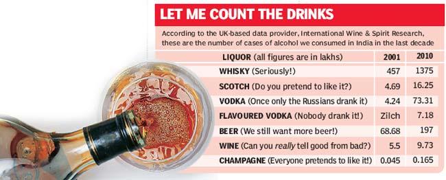 https://www.hindustantimes.com/Images/Popup/2012/8/brunch_drink.jpg
