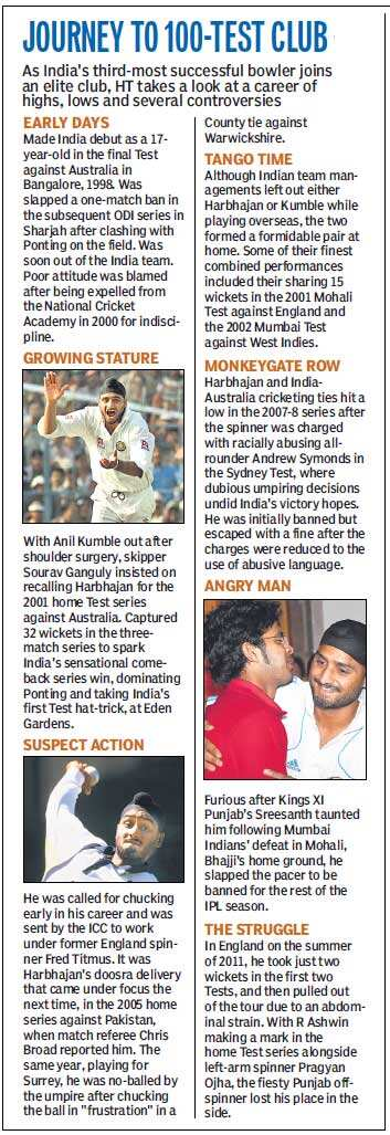http://www.hindustantimes.com/Images/Popup/2013/2/22_02_13-pg19a.jpg