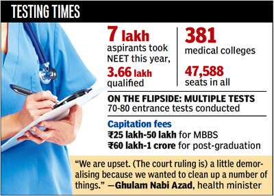 http://www.hindustantimes.com/Images/Popup/2013/7/20_07_pg1a.jpg