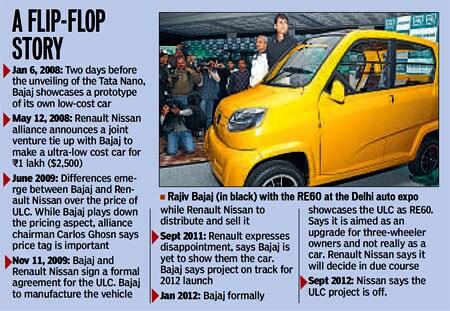 https://www.hindustantimes.com/Images/popup/2012/9/26-09-biz1.jpg