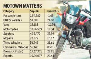 http://www.hindustantimes.com/Images/popup/2014/10/demand-growth.jpg
