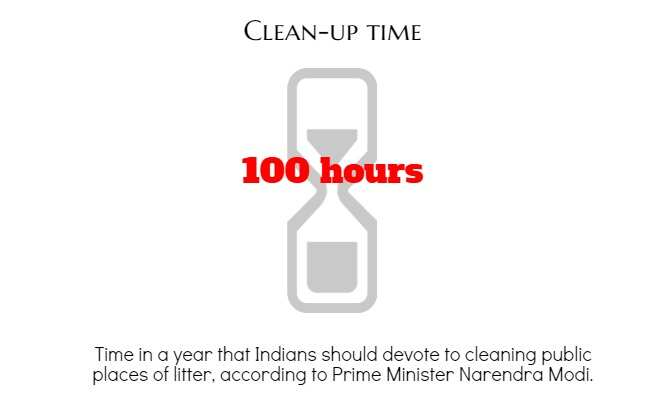 https://www.hindustantimes.com/Images/popup/2014/10/swachh6.jpg
