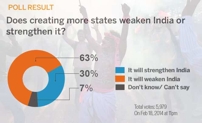 http://www.hindustantimes.com/Images/popup/2014/2/telangana-poll-graphic.jpg