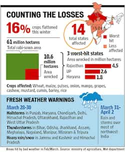 http://www.hindustantimes.com/Images/popup/2015/3/2703pg1a.jpg