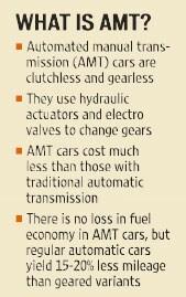 http://www.hindustantimes.com/Images/popup/2015/3/amtcars.jpg