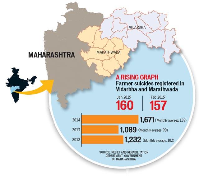 https://www.hindustantimes.com/Images/popup/2015/3/maharashtra-map.jpg