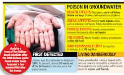 https://www.hindustantimes.com/Images/popup/2015/5/poison_in_groundwater.jpg
