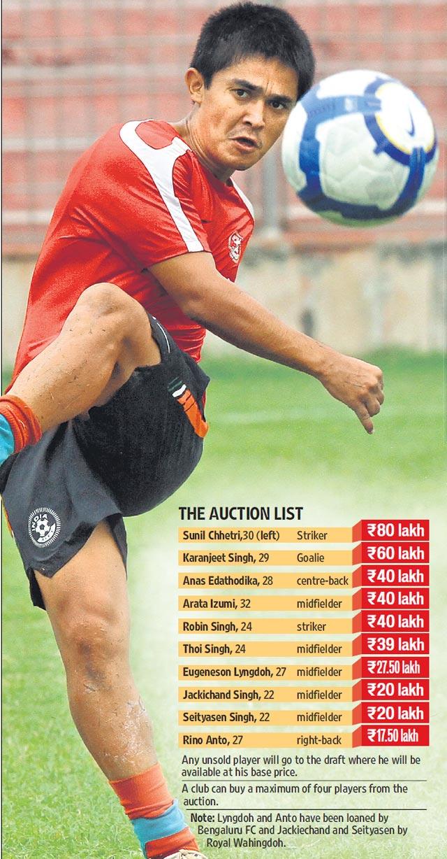 https://www.hindustantimes.com/Images/popup/2015/7/the_auction_list.jpg