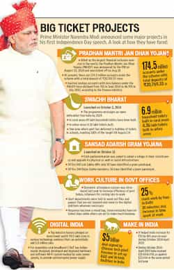 http://www.hindustantimes.com/Images/popup/2015/8/15_08_pg14a.jpg