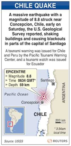 http://www.hindustantimes.com/images/HTEditImages/Images/chile_earthquake.JPG