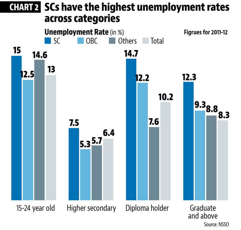 Sc Jobs For 15 Year Olds