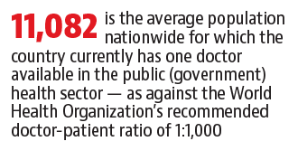 Health sub-centres in Gujarat shift gear as launch date of Ayushman Bharat nears | india news 1209pg10c