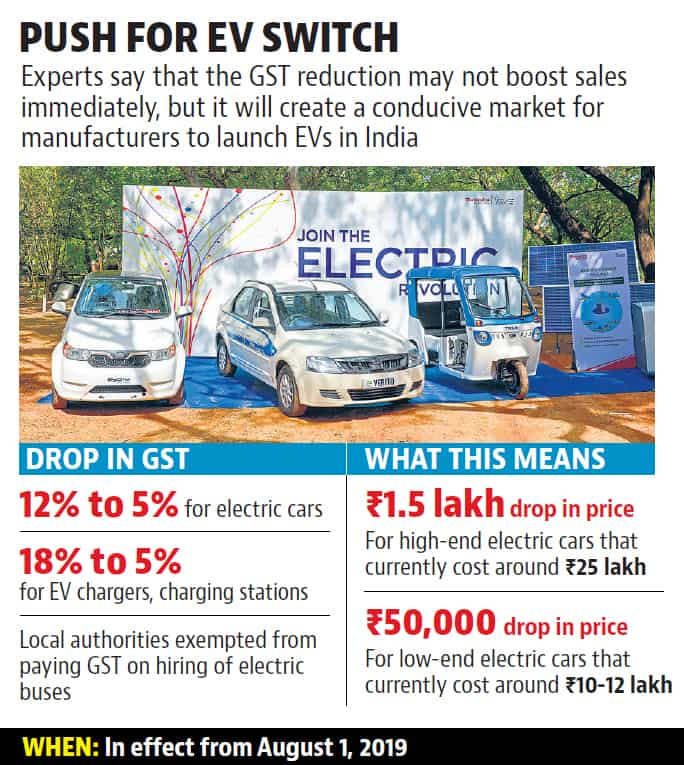 Gst Cut To Power Electric Vehicles Drive Down Prices India News