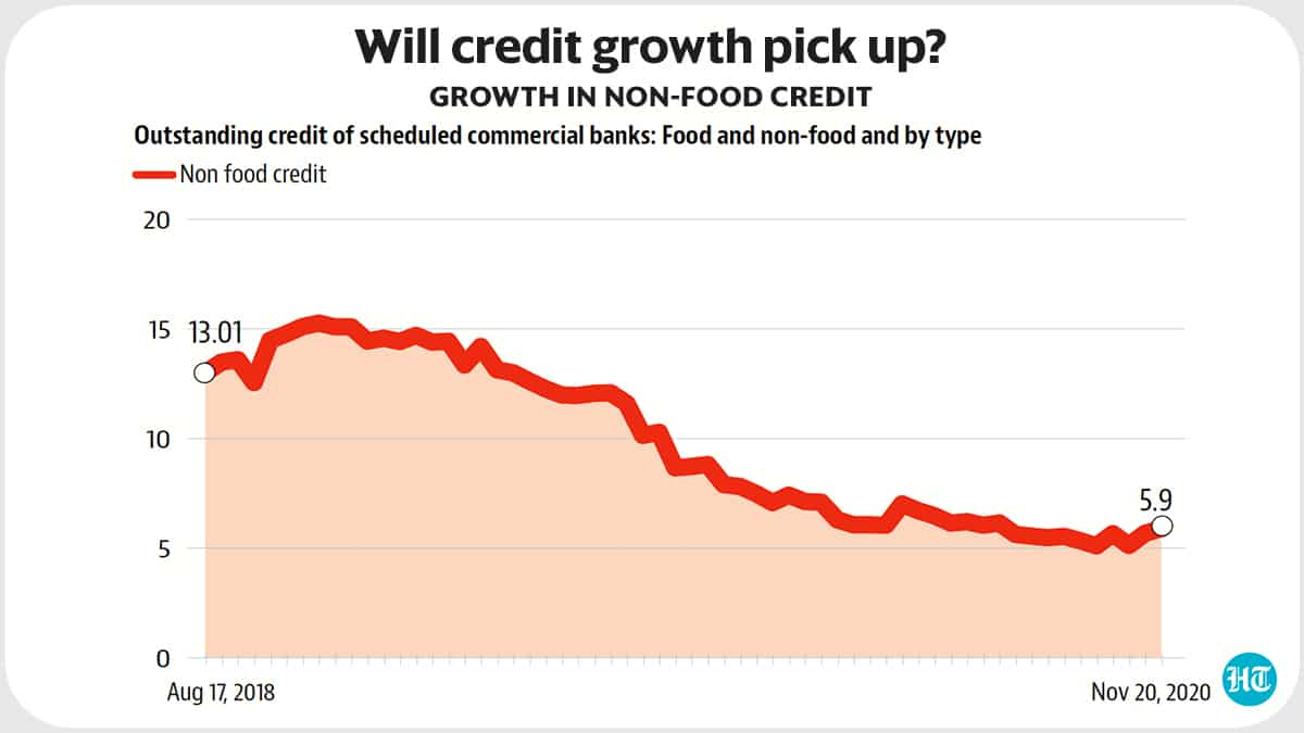 Economy bottoming out; non-broad-based rebound - india news